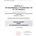 12_aneks itb