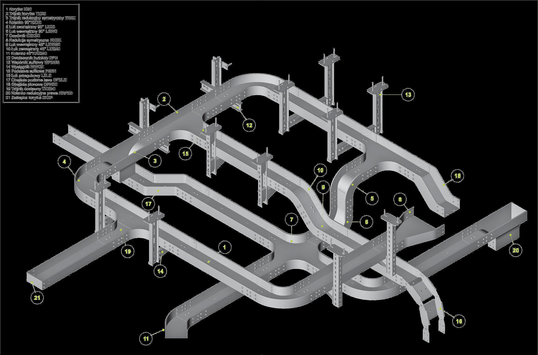 koryta - system zewnetrzny ciezki-mod